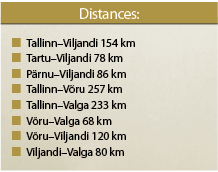 DISTANCES South