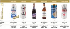 Alkoholittomatoluet